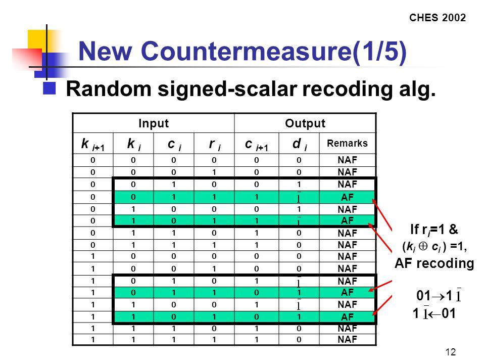 CHES 2002 12 New Countermeasure(1/5) Random signed-scalar recoding alg.