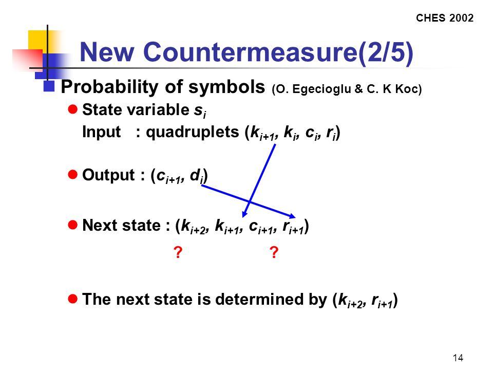 CHES 2002 14 New Countermeasure(2/5) Probability of symbols (O.