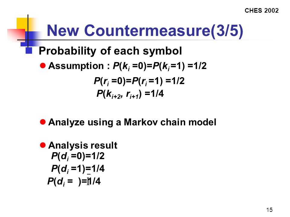 CHES 2002 15 New Countermeasure(3/5) Probability of each symbol Assumption : P(k i =0)=P(k i =1) =1/2  P(r i =0)=P(r i =1) =1/2 P(k i+2, r i+1 ) =1/4  Analyze using a Markov chain model Analysis result P(d i =0)=1/2  P(d i =1)=1/4 P(d i = )=1/4 