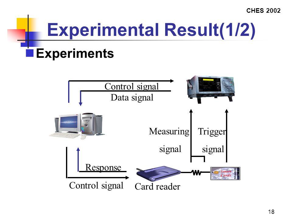 CHES 2002 18 Experimental Result(1/2) Experiments Data signal Response Control signal Trigger signal Control signal Measuring signal Card reader