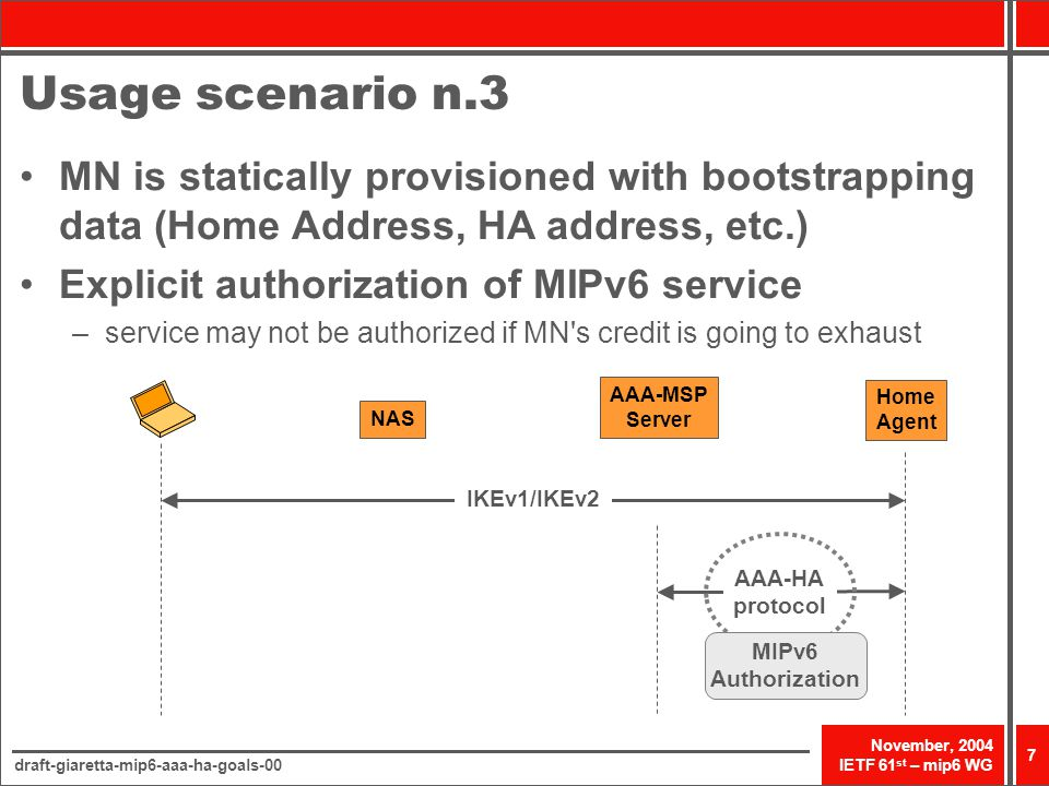 November, 2004 IETF 61 st – mip6 WG draft-giaretta-mip6-aaa-ha-goals-00 7 Usage scenario n.3 AAA-MSP Server Home Agent NAS IKEv1/IKEv2 AAA-HA protocol MIPv6 Authorization MN is statically provisioned with bootstrapping data (Home Address, HA address, etc.) Explicit authorization of MIPv6 service –service may not be authorized if MN s credit is going to exhaust