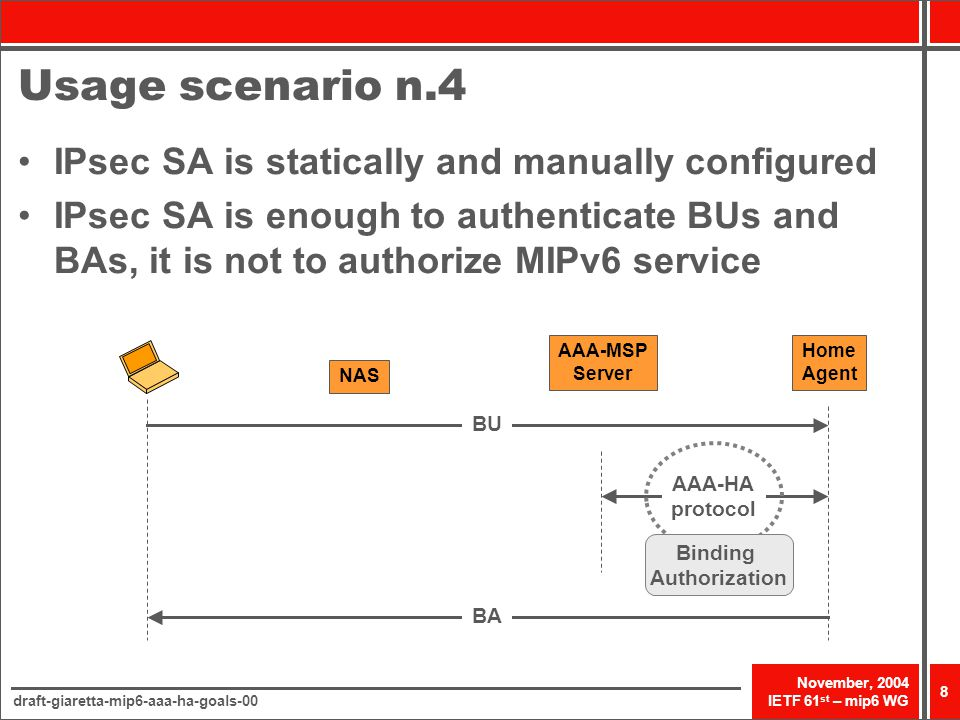 November, 2004 IETF 61 st – mip6 WG draft-giaretta-mip6-aaa-ha-goals-00 8 Usage scenario n.4 IPsec SA is statically and manually configured IPsec SA is enough to authenticate BUs and BAs, it is not to authorize MIPv6 service AAA-MSP Server Home Agent NAS BU AAA-HA protocol Binding Authorization BA