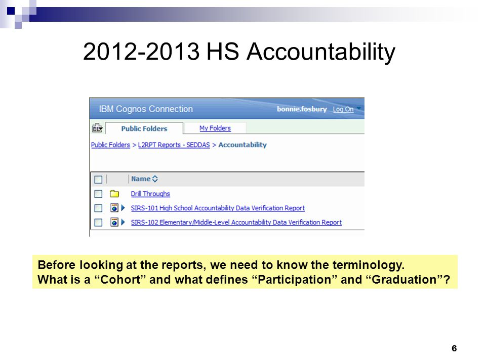 6 2012-2013 HS Accountability Before looking at the reports, we need to know the terminology.