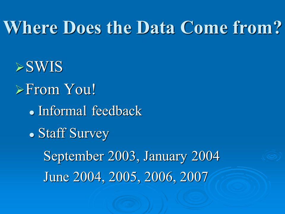IPI Data Implementation Phases Inventory IPI Data Implementation Phases Inventory Preparation Initiation Implementation Maintenance Critical Features