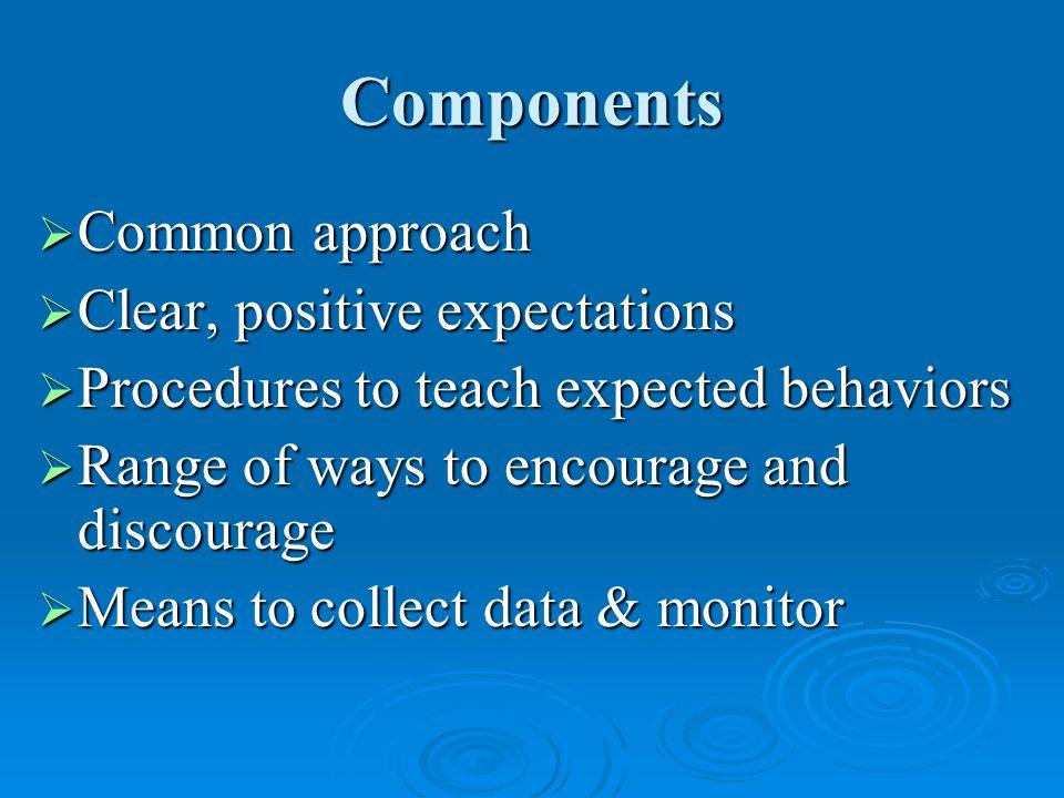SET Data School-wide Evaluation Tool Baseline Year 2 nd Year Implementation 1 st Year Implementation Planning Year