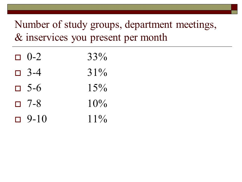 Number of study groups, department meetings, & inservices you present per month  0-2 33%  3-431%  5-615%  7-810%  9-1011%
