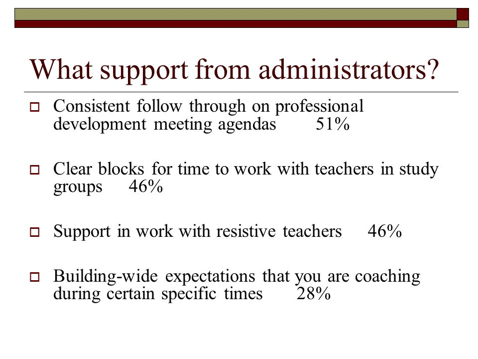 What support from administrators.