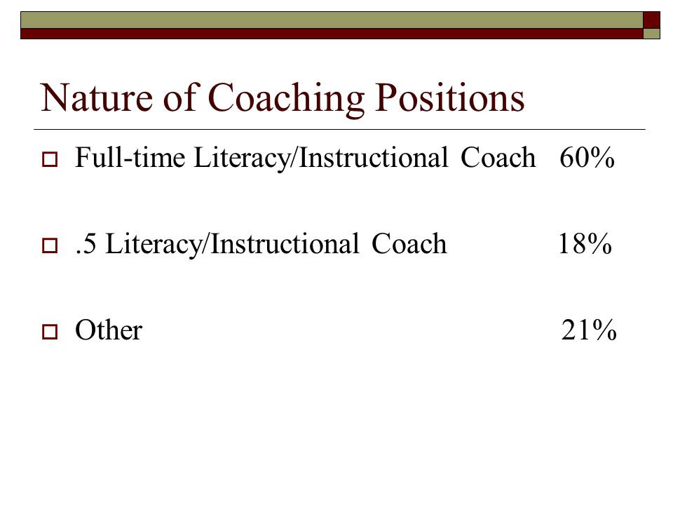 Nature of Coaching Positions  Full-time Literacy/Instructional Coach 60% .5 Literacy/Instructional Coach 18%  Other 21%