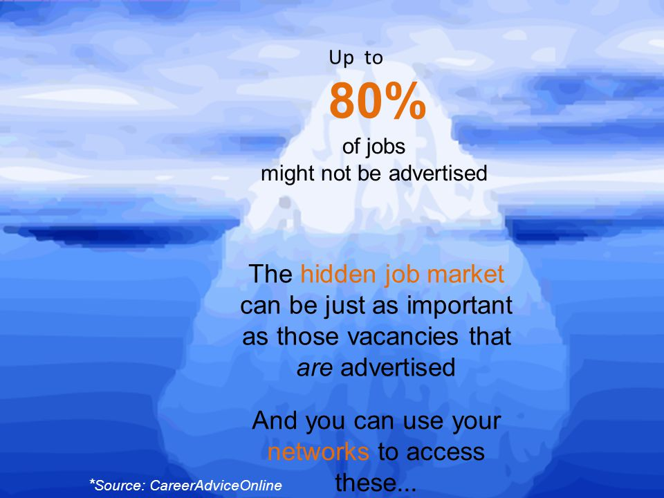 80% of jobs might not be advertised of jobs might not be advertised The hidden job market can be just as important as those vacancies that are advertised 80% And you can use your networks to access these...