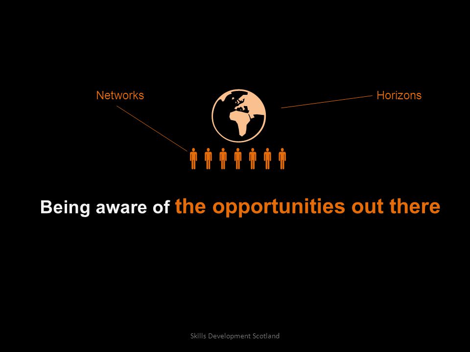  NetworksHorizons Being aware of the opportunities out there Skills Development Scotland