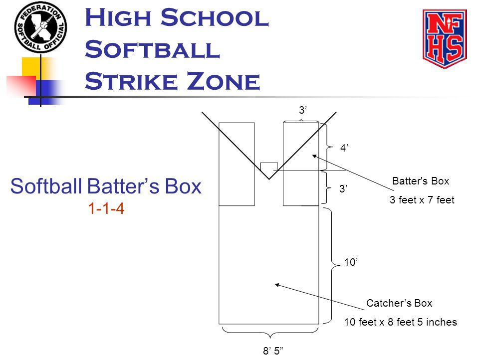 "Softball Batter's Box 1-1-4 3' 10' 8' 5"" Catcher's Box 10 feet x 8 feet 5 inches Batter's Box 3 feet x 7 feet 3' 4' High School Softball Strike Zone"