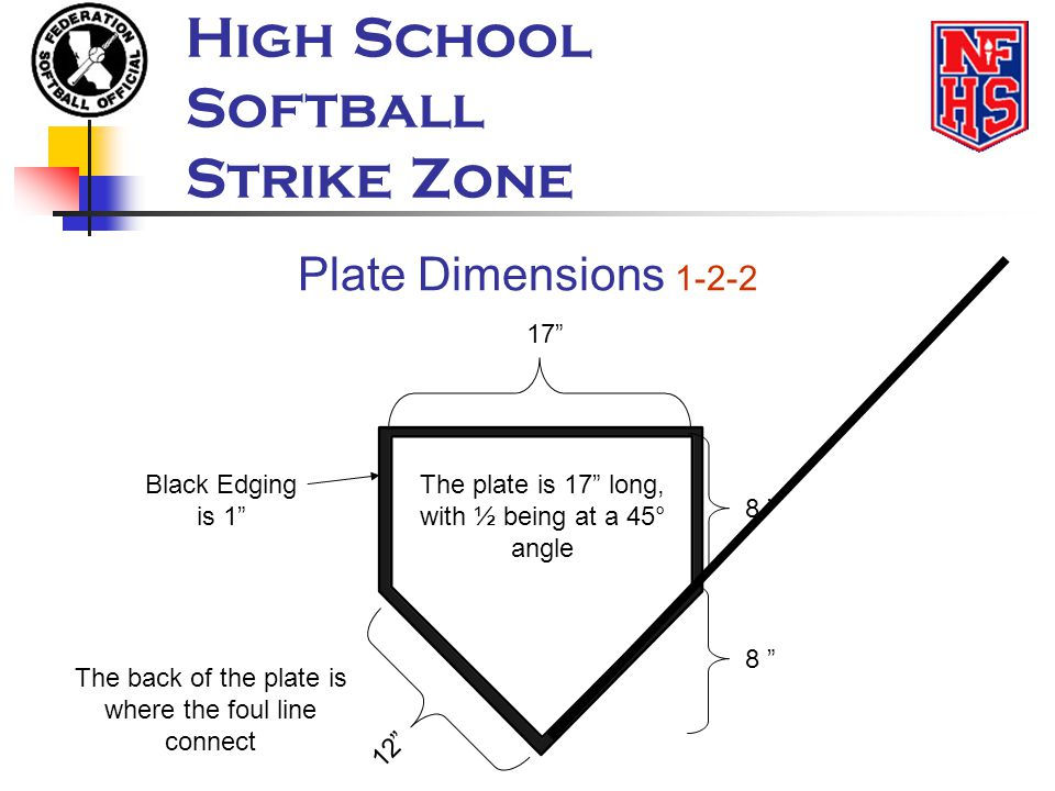 """17"""" 8 """" 12"""" 8 """" Black Edging is 1"""" Plate Dimensions 1-2-2 The back of the plate is where the foul line connect The plate is 17"""" long, with ½ being at"""