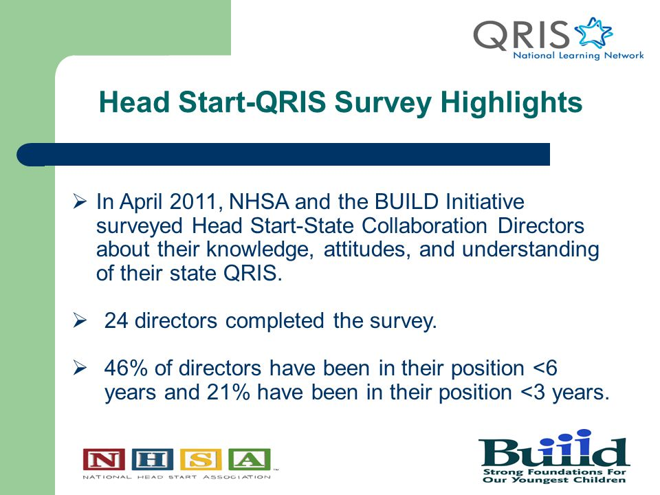 Head Start-QRIS Survey Highlights  In April 2011, NHSA and the BUILD Initiative surveyed Head Start-State Collaboration Directors about their knowledge, attitudes, and understanding of their state QRIS.