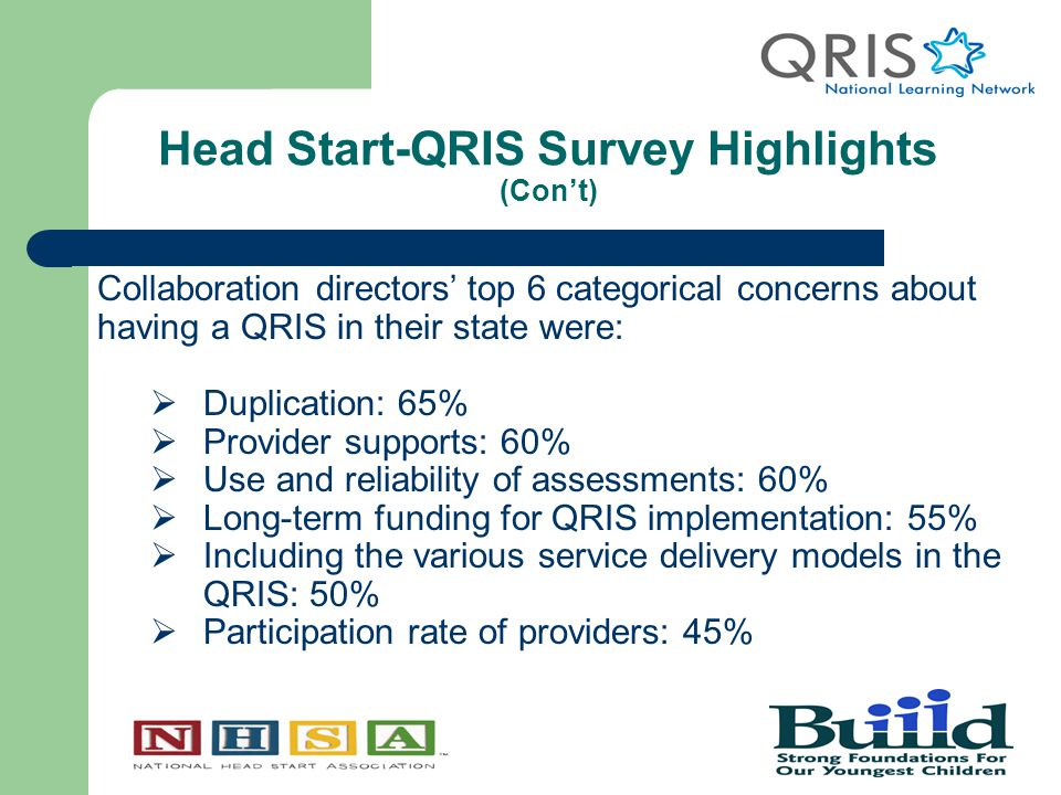 Head Start-QRIS Survey Highlights (Con't) Collaboration directors' top 6 categorical concerns about having a QRIS in their state were:  Duplication: 65%  Provider supports: 60%  Use and reliability of assessments: 60%  Long-term funding for QRIS implementation: 55%  Including the various service delivery models in the QRIS: 50%  Participation rate of providers: 45%