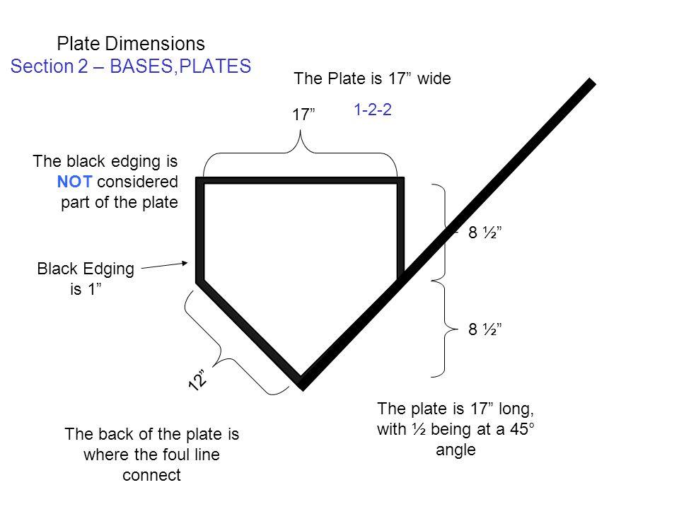 Softball Batters Box 1-1-4 3' 10' 8' 5 Catcher's Box 10 feet x 8 feet 5 inches Batter s Box 3 feet x 7 feet 3' 4'