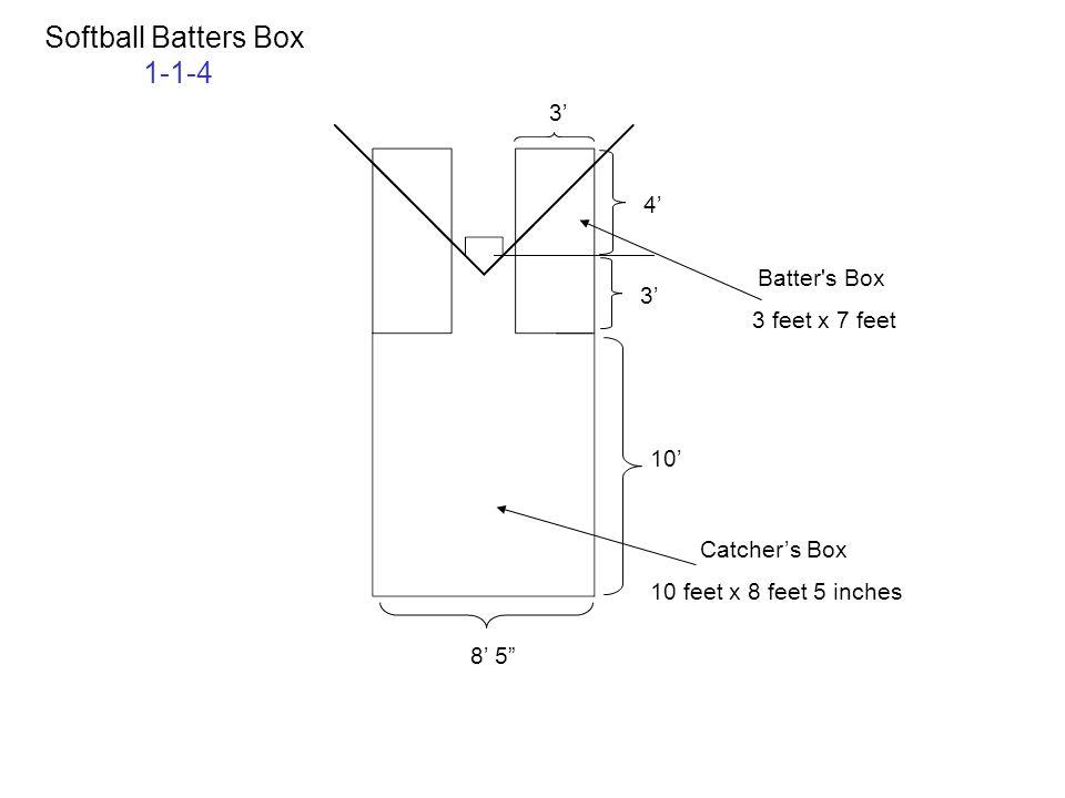 """Softball Batters Box 1-1-4 3' 10' 8' 5"""" Catcher's Box 10 feet x 8 feet 5 inches Batter's Box 3 feet x 7 feet 3' 4'"""