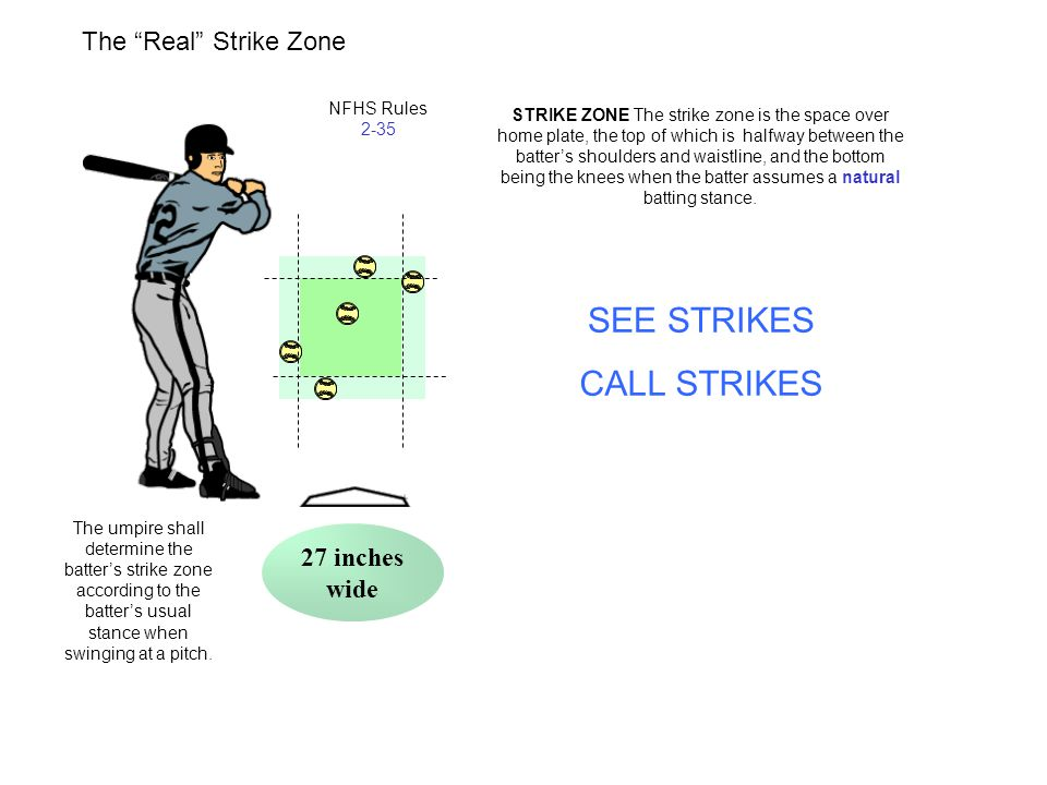 STRIKE ZONE The strike zone is the space over home plate, the top of which is halfway between the batter's shoulders and waistline, and the bottom bei