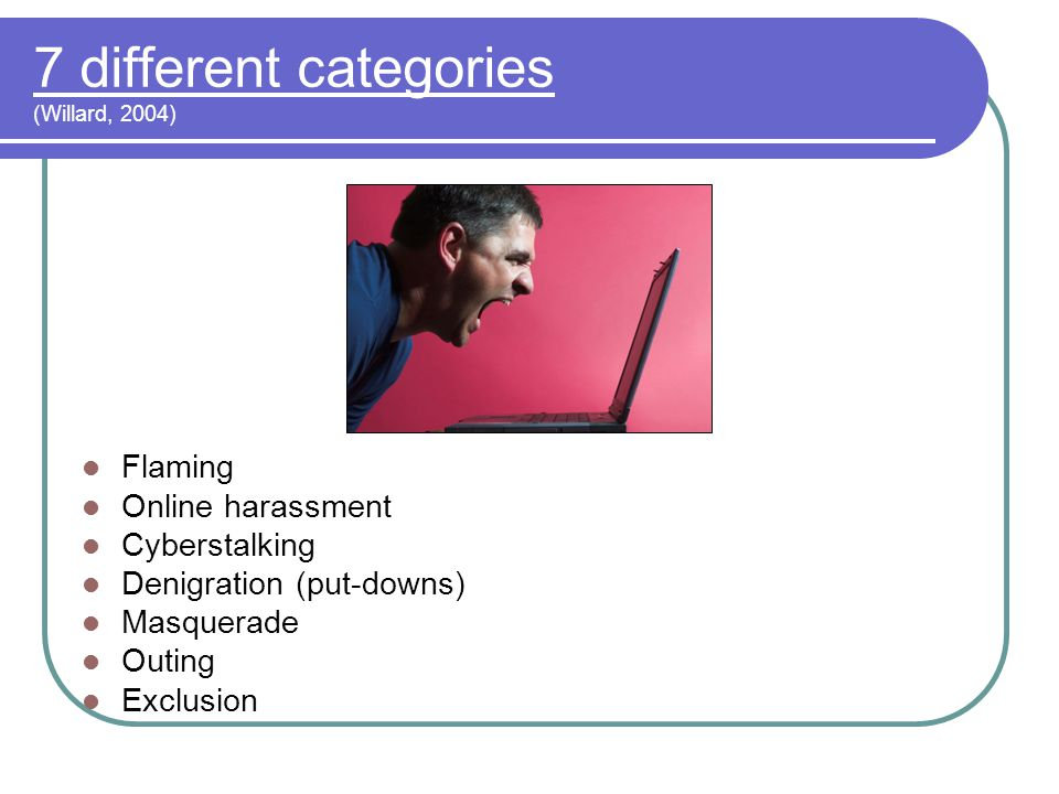 7 different categories (Willard, 2004) Flaming Online harassment Cyberstalking Denigration (put-downs) Masquerade Outing Exclusion