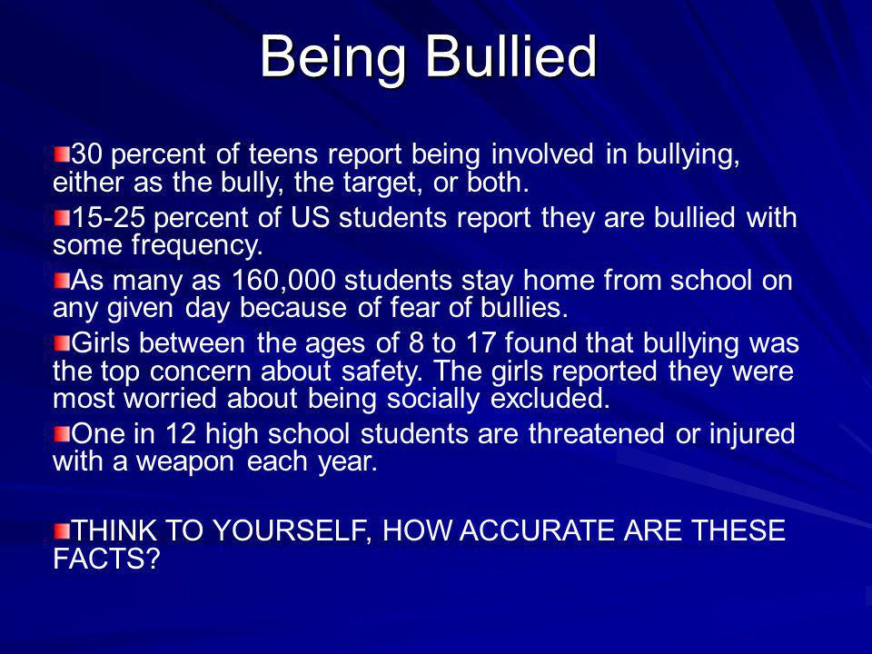 Being Bullied 30 percent of teens report being involved in bullying, either as the bully, the target, or both. 15-25 percent of US students report the