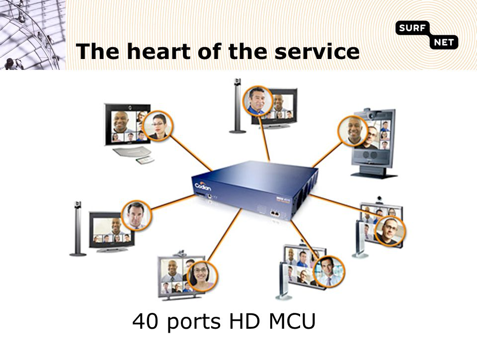 The heart of the service 40 ports HD MCU