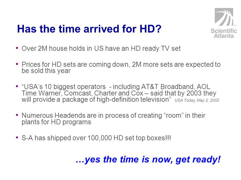 Has the time arrived for HD.