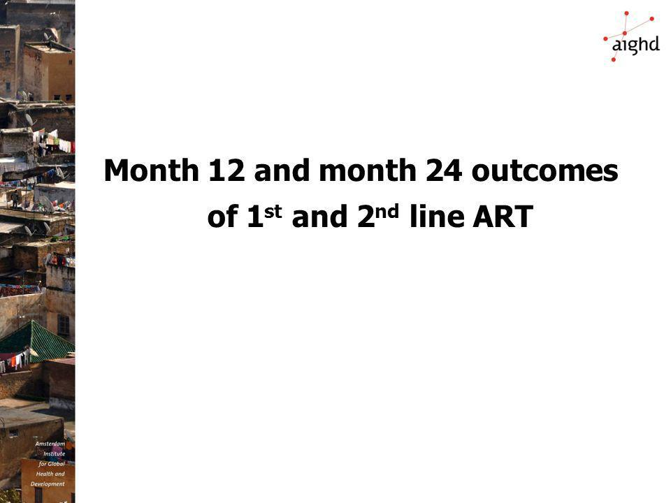 Month 12 and month 24 outcomes of 1 st and 2 nd line ART
