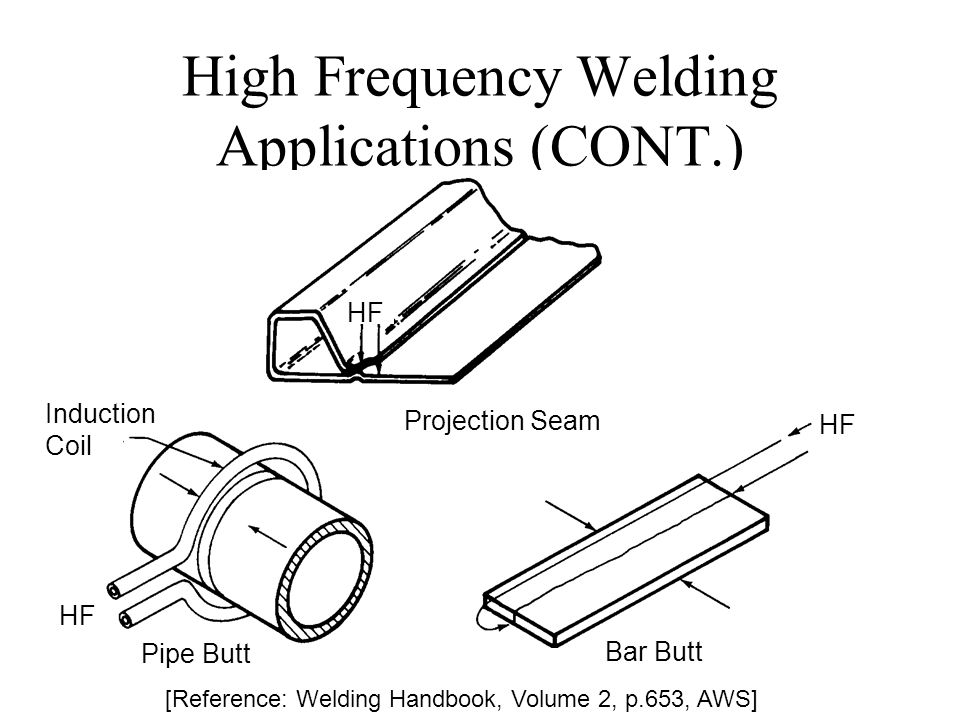 High Frequency Welding Applications (CONT.) Projection Seam Pipe Butt Bar Butt HF Induction Coil [Reference: Welding Handbook, Volume 2, p.653, AWS]