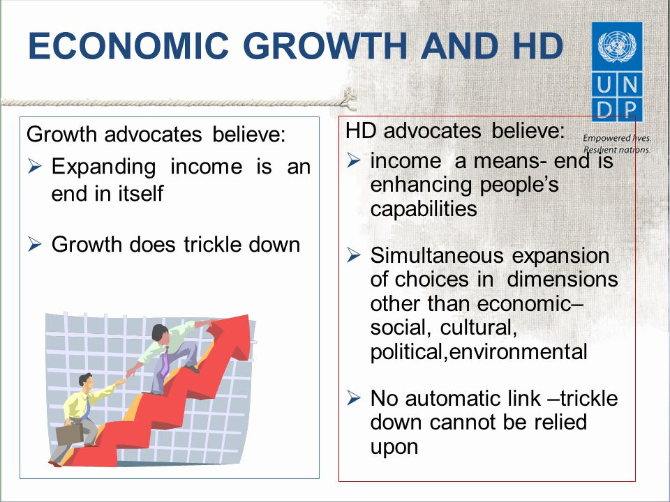ECONOMIC GROWTH AND HD Growth advocates believe:  Expanding income is an end in itself  Growth does trickle down HD advocates believe:  income a means- end is enhancing people's capabilities  Simultaneous expansion of choices in dimensions other than economic– social, cultural, political,environmental  No automatic link –trickle down cannot be relied upon