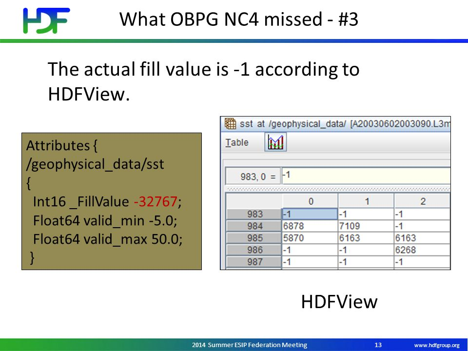 www.hdfgroup.org 2014 Summer ESIP Federation Meeting What OBPG NC4 missed - #3 13 The actual fill value is -1 according to HDFView. Attributes { /geop