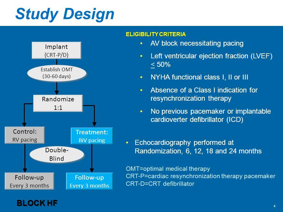 Study Design Implant (CRT-P/D) Establish OMT (30-60 days) Establish OMT (30-60 days) Randomize 1:1 Control: RV pacing Treatment: BiV pacing Double- Bl