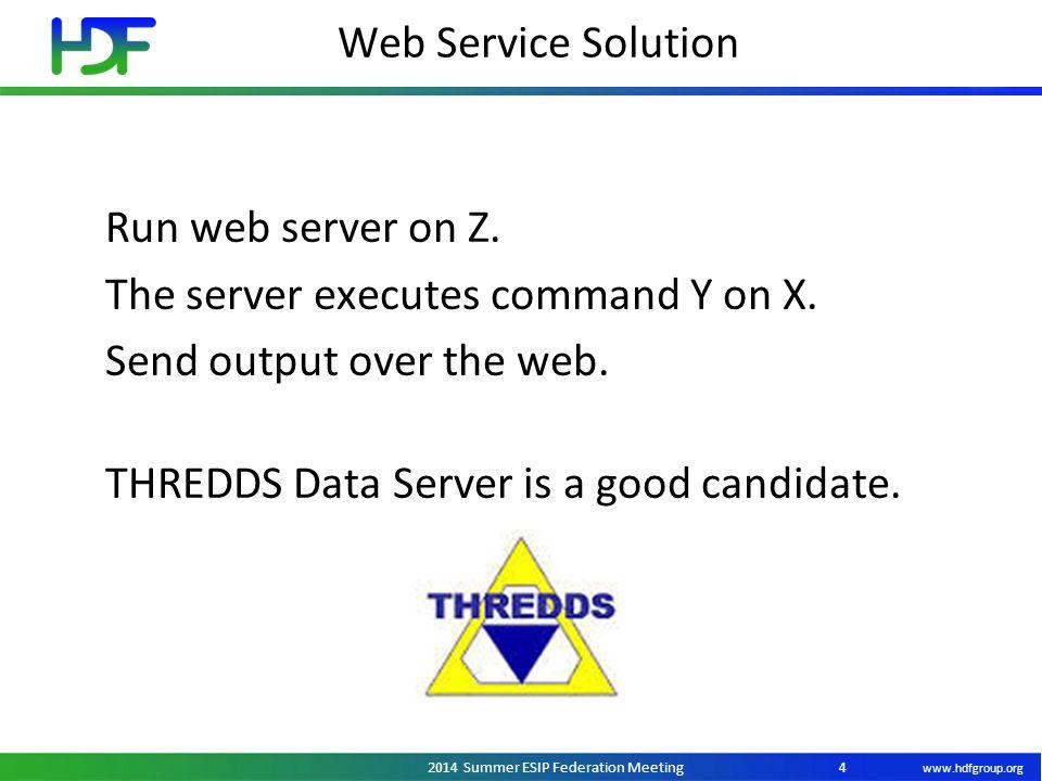 www.hdfgroup.org 2014 Summer ESIP Federation Meeting Web Service Solution 4 Run web server on Z.
