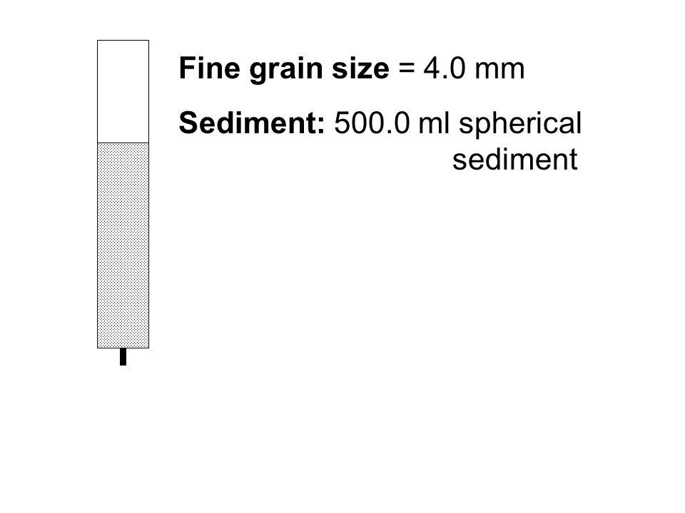 Fine grain size = 4.0 mm Sediment: 500.0 ml spherical sediment
