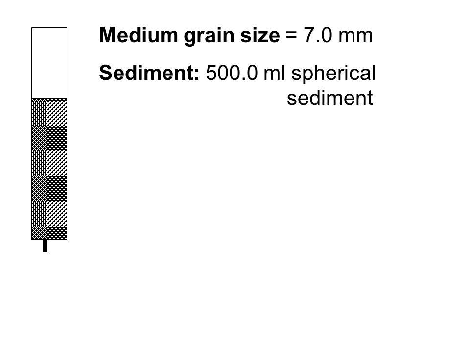 Medium grain size = 7.0 mm Sediment: 500.0 ml spherical sediment