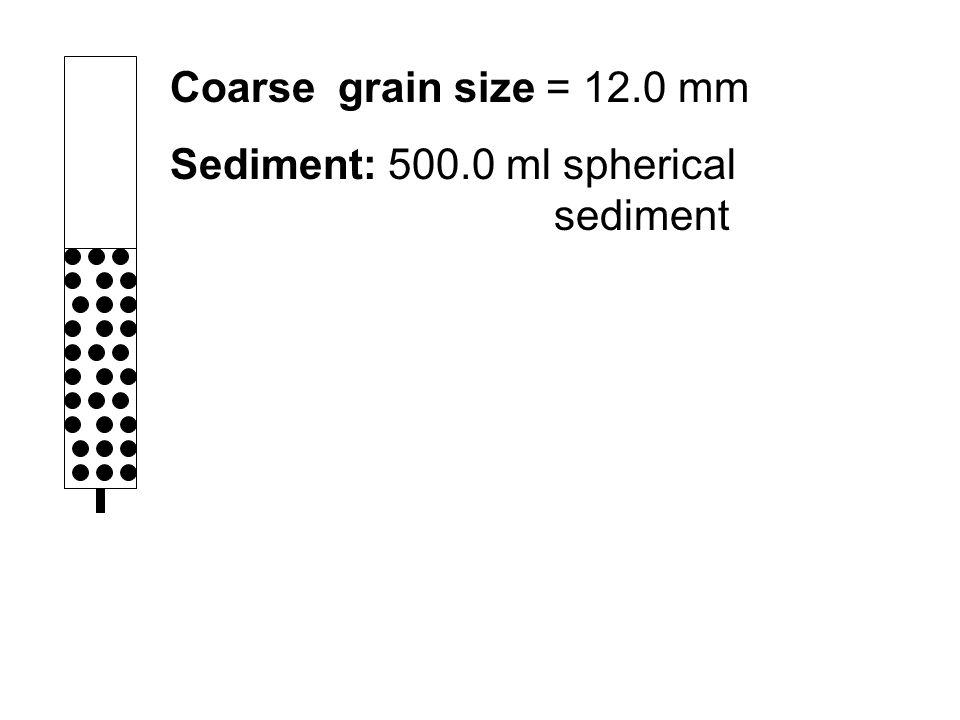Coarse grain size = 12.0 mm Sediment: 500.0 ml spherical sediment