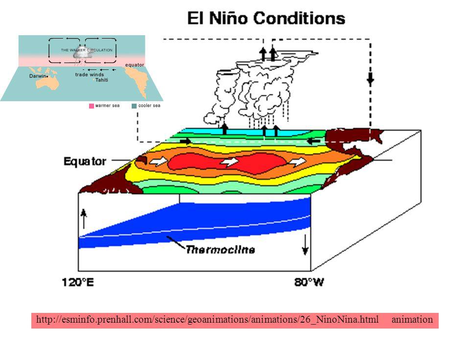 http://esminfo.prenhall.com/science/geoanimations/animations/26_NinoNina.html animation