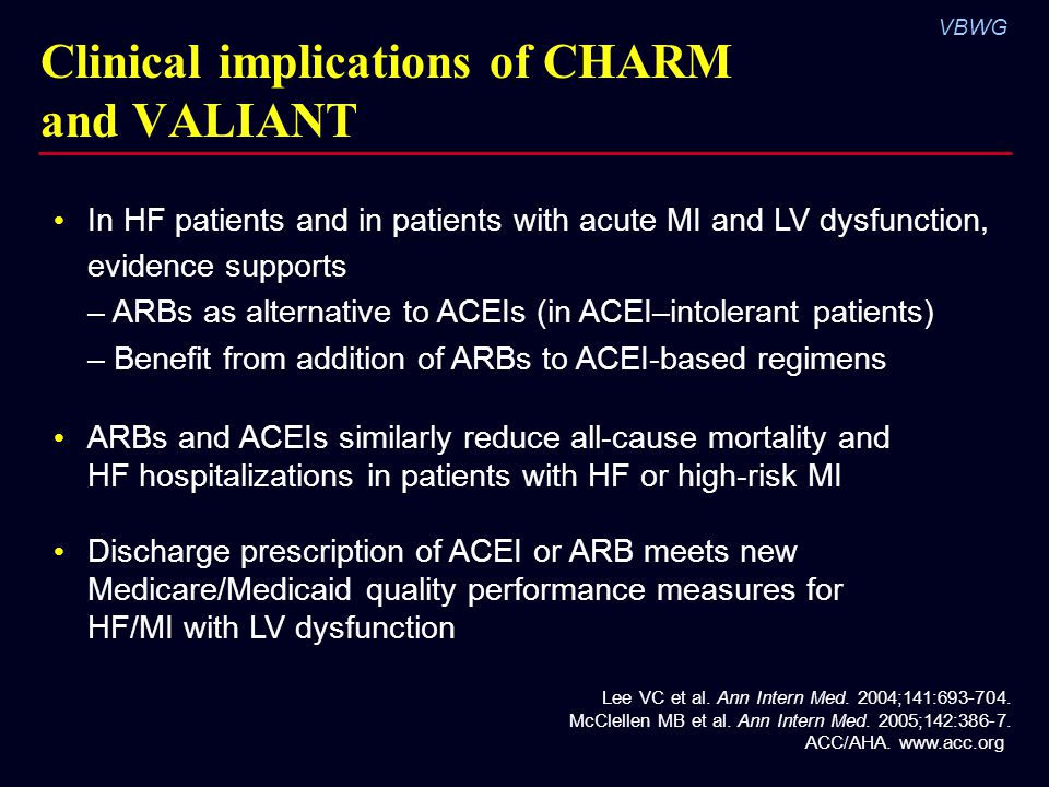 VBWG Clinical implications of CHARM and VALIANT In HF patients and in patients with acute MI and LV dysfunction, evidence supports – ARBs as alternative to ACEIs (in ACEI–intolerant patients) – Benefit from addition of ARBs to ACEI-based regimens ARBs and ACEIs similarly reduce all-cause mortality and HF hospitalizations in patients with HF or high-risk MI Discharge prescription of ACEI or ARB meets new Medicare/Medicaid quality performance measures for HF/MI with LV dysfunction Lee VC et al.