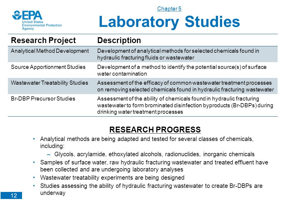 12 Chapter 5 Laboratory Studies Research ProjectDescription Analytical Method DevelopmentDevelopment of analytical methods for selected chemicals foun