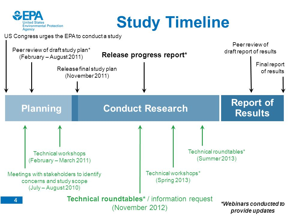 4 Study Timeline US Congress urges the EPA to conduct a study Meetings with stakeholders to identify concerns and study scope (July – August 2010) Pee