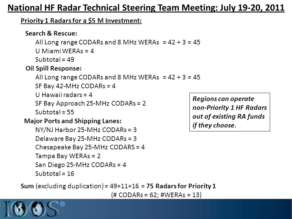 National HF Radar Technical Steering Team Meeting: July 19-20, 2011 Priority 1 Radars for a $5 M Investment: Search & Rescue: All Long range CODARs and 8 MHz WERAs = 42 + 3 = 45 U Miami WERAs = 4 Subtotal = 49 Oil Spill Response: All Long range CODARs and 8 MHz WERAs = 42 + 3 = 45 SF Bay 42-MHz CODARs = 4 U Hawaii radars = 4 SF Bay Approach 25-MHz CODARs = 2 Subtotal = 55 Major Ports and Shipping Lanes: NY/NJ Harbor 25-MHz CODARs = 3 Delaware Bay 25-MHz CODARs = 3 Chesapeake Bay 25-MHz CODARS = 4 Tampa Bay WERAs = 2 San Diego 25-MHz CODARs = 4 Subtotal = 16 Sum (excluding duplication) = 49+11+16 = 75 Radars for Priority 1 (# CODARs = 62; #WERAs = 13) Regions can operate non-Priority 1 HF Radars out of existing RA funds if they choose.