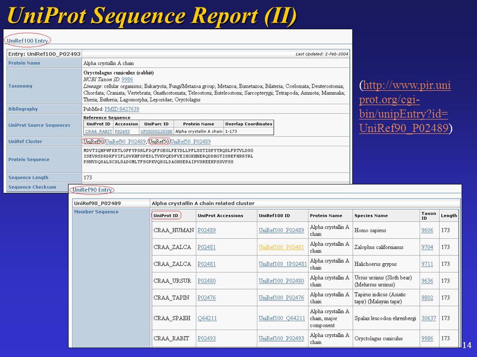 14 UniProt Sequence Report (II) (http://www.pir.uni prot.org/cgi- bin/unipEntry id= UniRef90_P02489)http://www.pir.uni prot.org/cgi- bin/unipEntry id= UniRef90_P02489