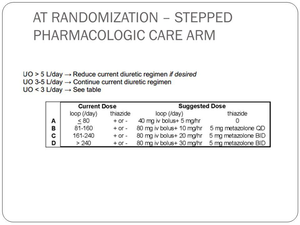 AT RANDOMIZATION – STEPPED PHARMACOLOGIC CARE ARM