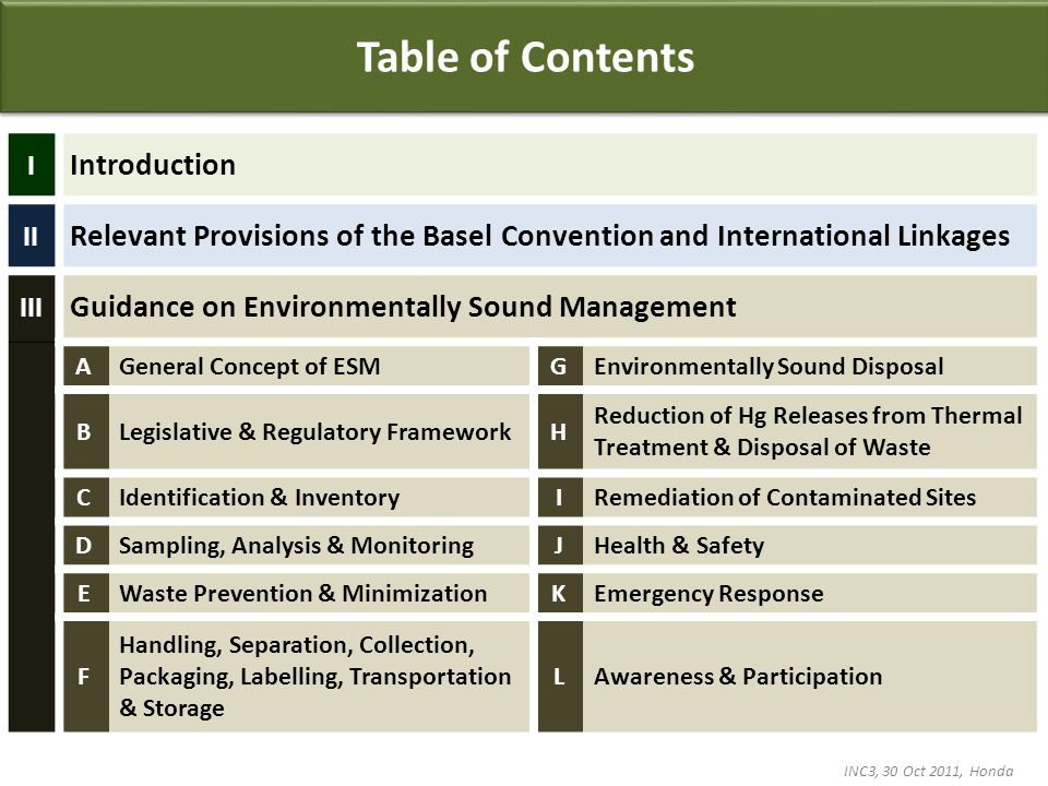 I Introduction II Relevant Provisions of the Basel Convention and International Linkages III Guidance on Environmentally Sound Management AGeneral Concept of ESMGEnvironmentally Sound Disposal BLegislative & Regulatory FrameworkH Reduction of Hg Releases from Thermal Treatment & Disposal of Waste CIdentification & InventoryIRemediation of Contaminated Sites DSampling, Analysis & MonitoringJHealth & Safety EWaste Prevention & MinimizationKEmergency Response F Handling, Separation, Collection, Packaging, Labelling, Transportation & Storage LAwareness & Participation Table of Contents INC3, 30 Oct 2011, Honda