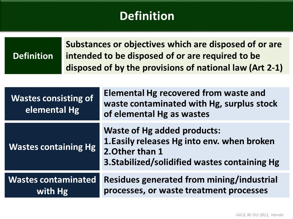 3 Guidance on ESM (1) A General Concept of ESM Provisions by the Basel Convention & OECD Concept of life-cycle approach B Legislative & Regulatory Framework Registration of waste generators Reduction/phase-out of Hg in products & industrial processes Transboundary movement requirements Authorization & inspection of facilities C Identification & Inventory Sources, categories, examples of Hg wastes Inventory development D Sampling, analysis & monitoring Necessary data as critical components in the management of mercury wastes INC3, 30 Oct 2011, Honda