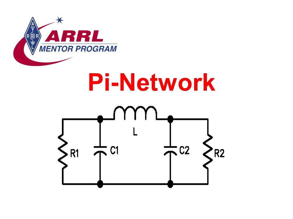 Pi-Network