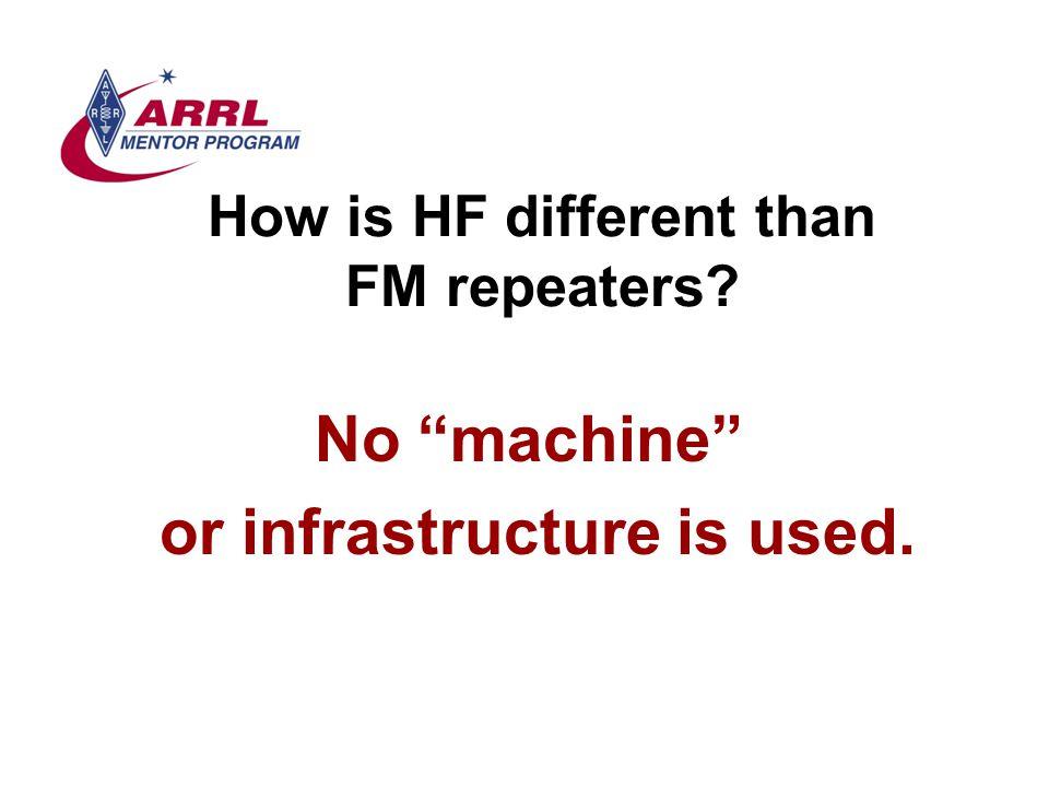 HF is FUN 5.