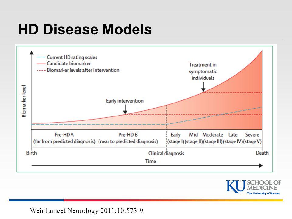 HD Disease Models Weir Lancet Neurology 2011;10:573-9
