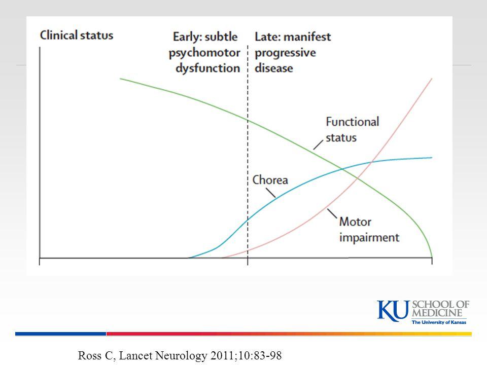 Ross C, Lancet Neurology 2011;10:83-98