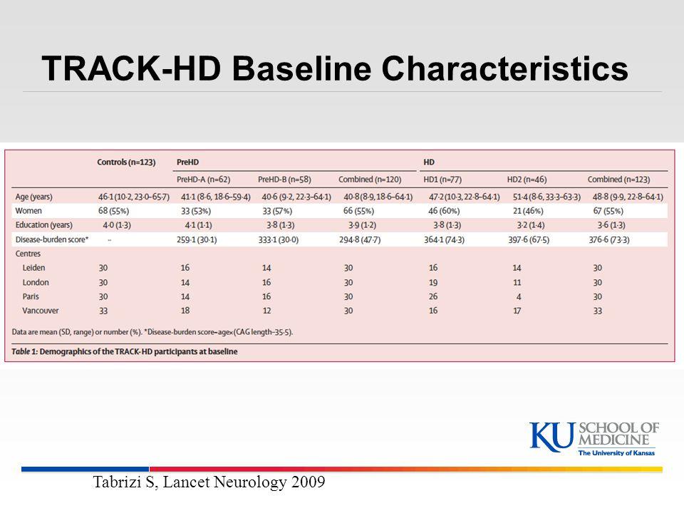 TRACK-HD Baseline Characteristics Tabrizi S, Lancet Neurology 2009