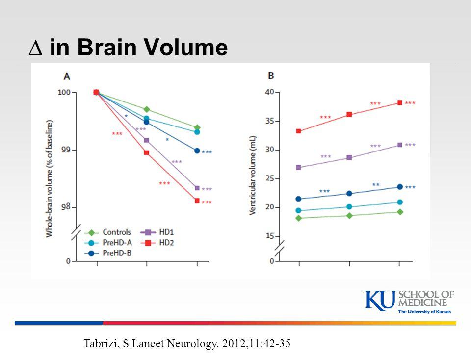 Tabrizi, S Lancet Neurology. 2012,11:42-35 ∆ in Brain Volume
