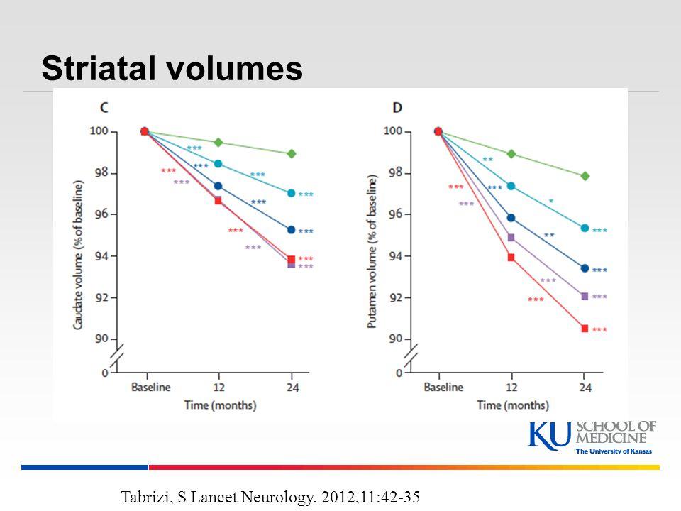 Tabrizi, S Lancet Neurology. 2012,11:42-35 Striatal volumes